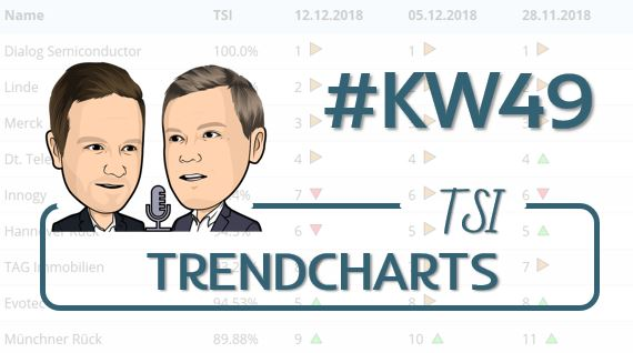 TSI Trendcheck KW49