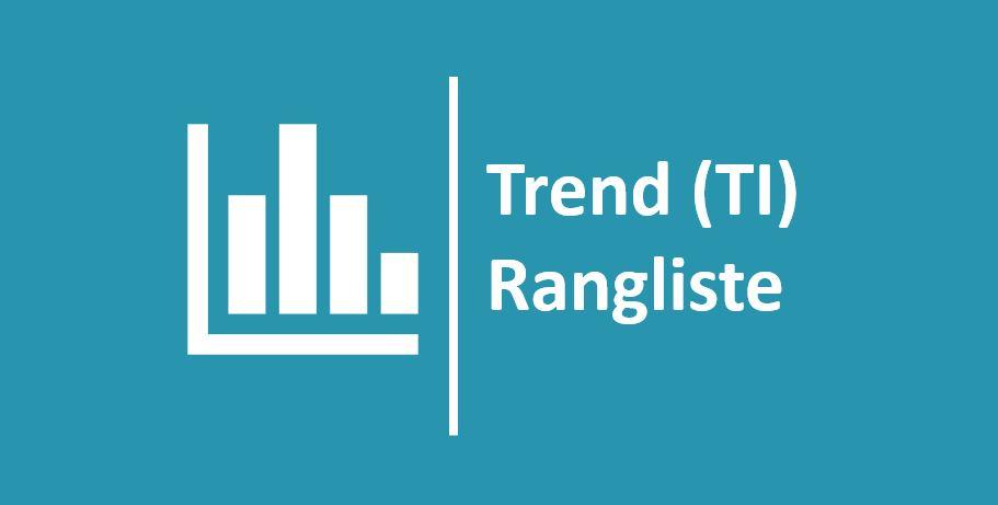 Dreht die TSI Börsenampel auf GRÜN?